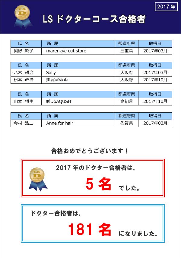 LSドクター合格者一覧_2017