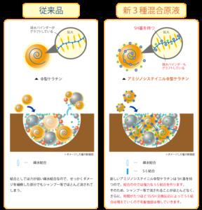 三種模式図