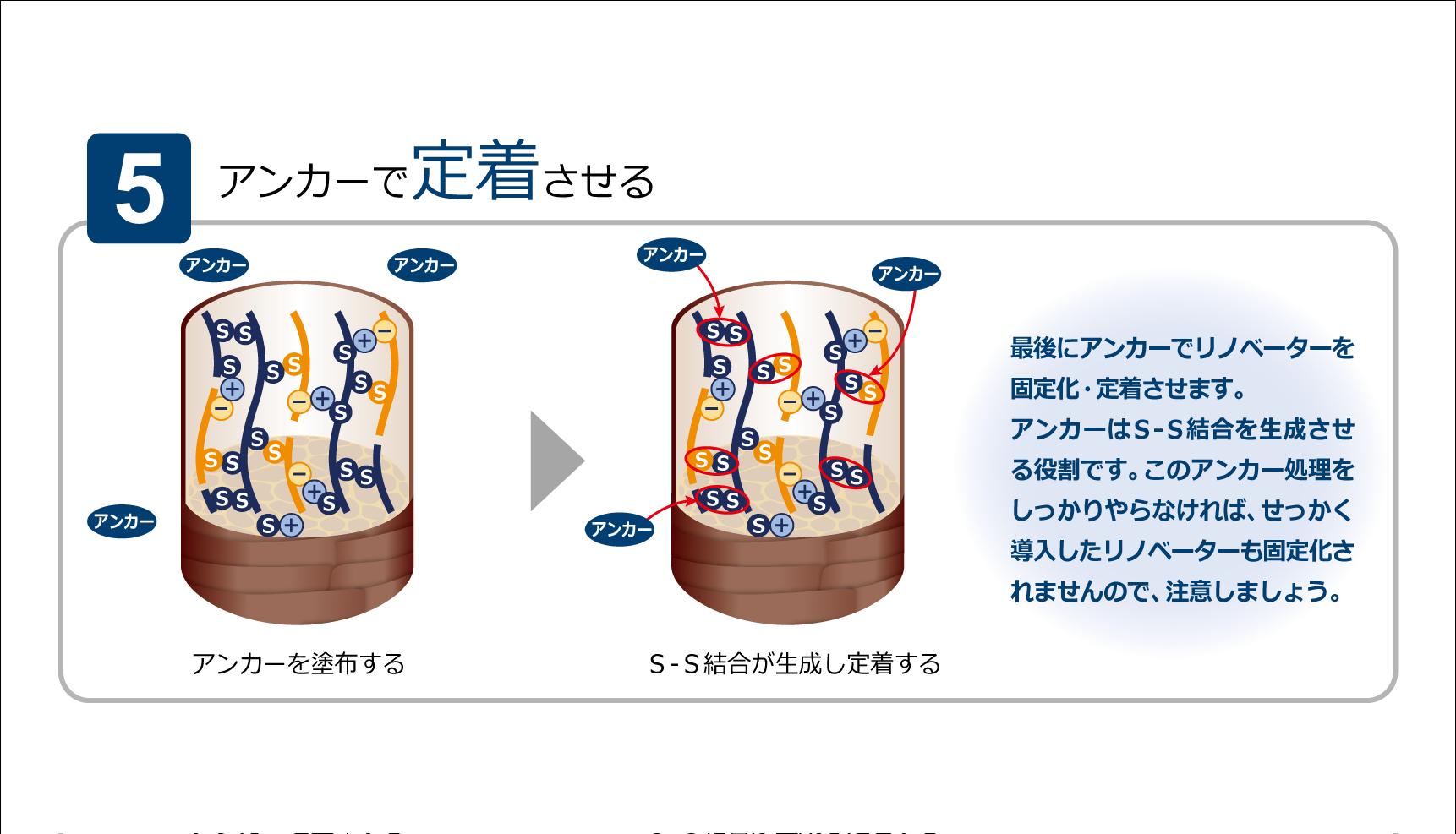 イメージ図5