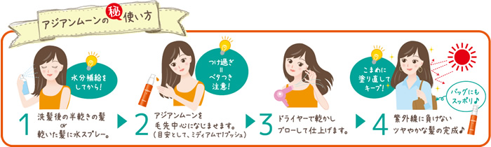アジアンムーンの使い方【マル秘】
